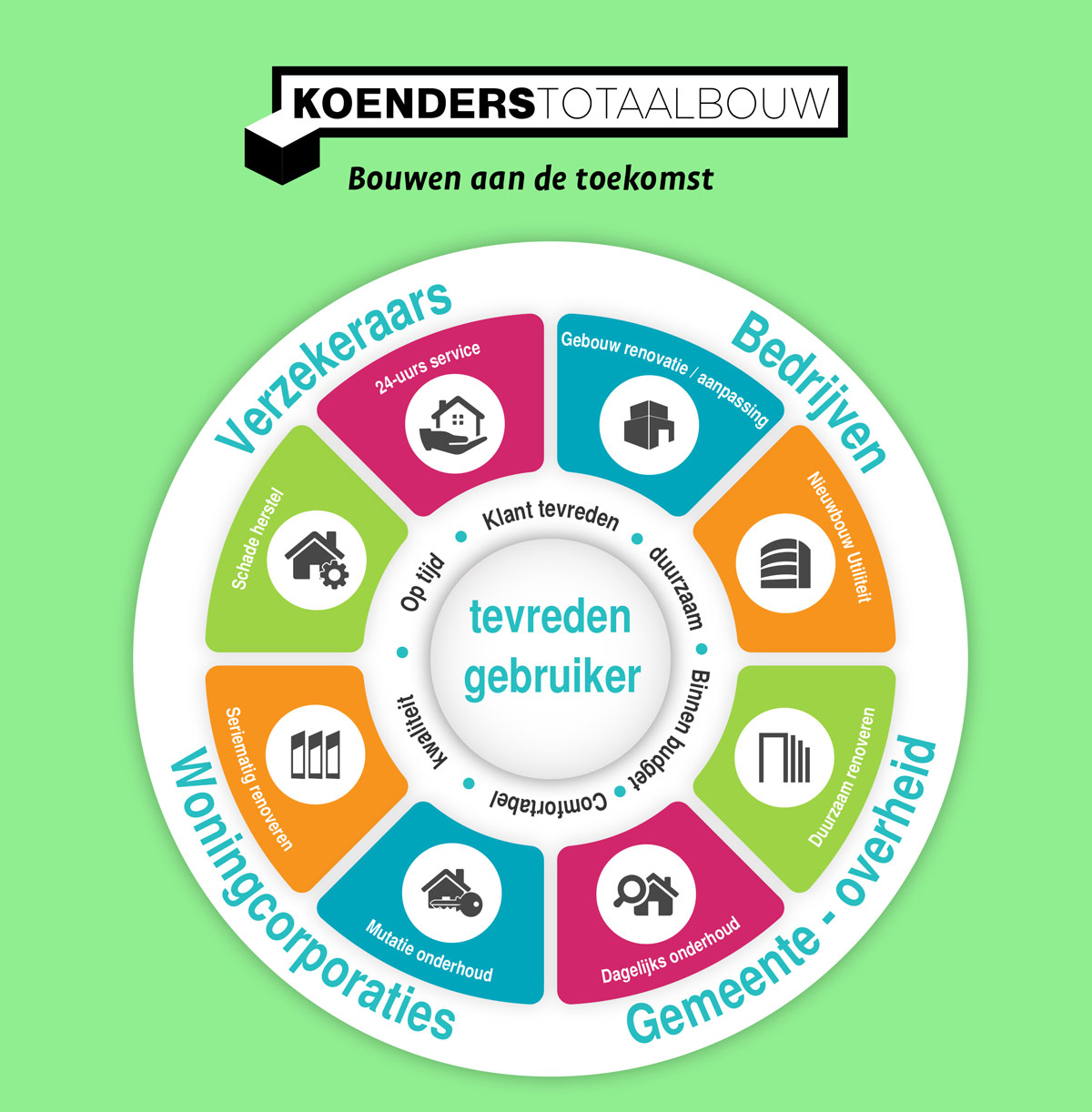 Diagram_Koenders